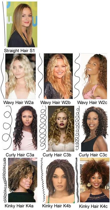 Pleasant Hair Type Short Hairstyles Gunalazisus